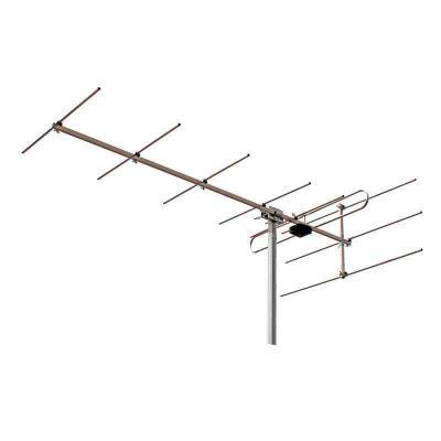 Tele Vision antenni kytkennät